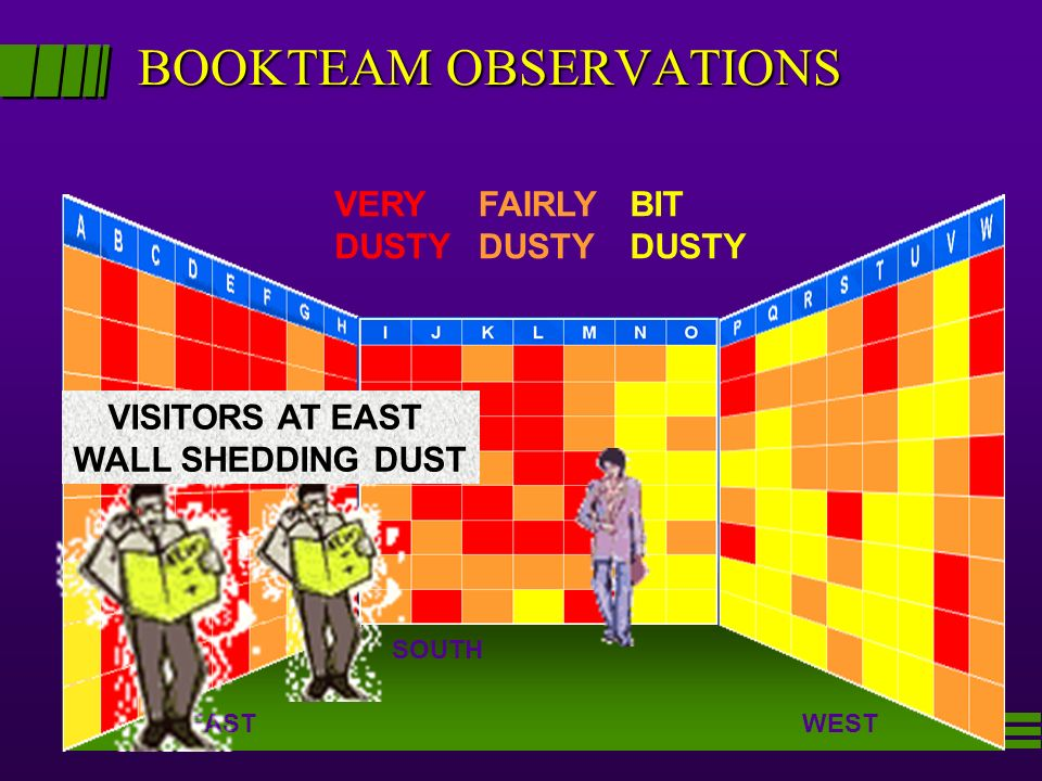 BOOKTEAM OBSERVATIONS