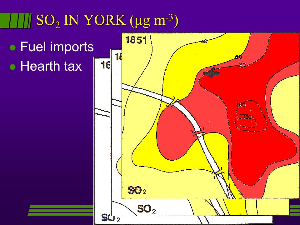 SO2 IN YORK (μg m-3) Fuel imports Hearth tax
