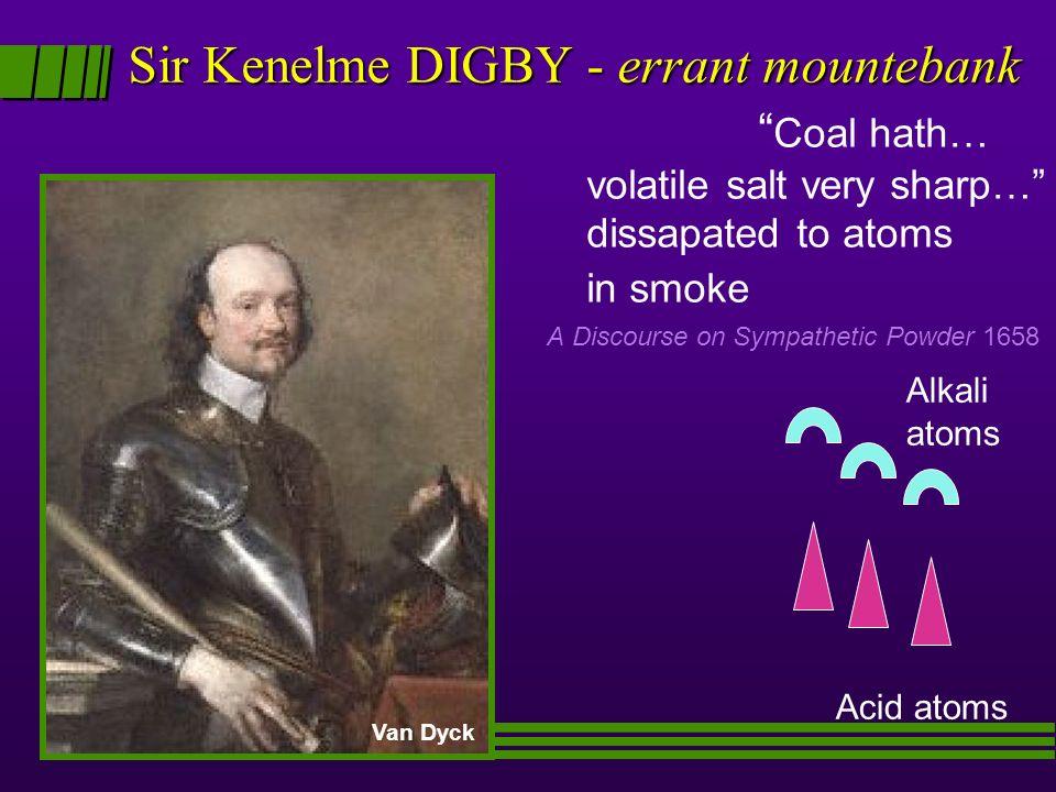 Sir Kenelme DIGBY - errant mountebank