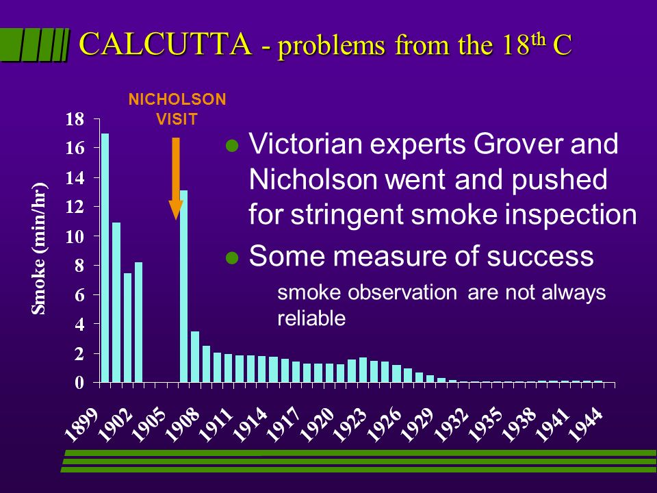 CALCUTTA - problems from the 18th C