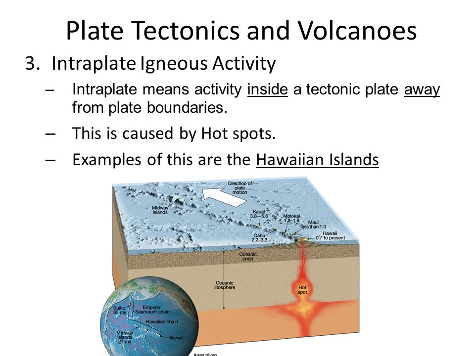 relationship igneous activity plate tectonics