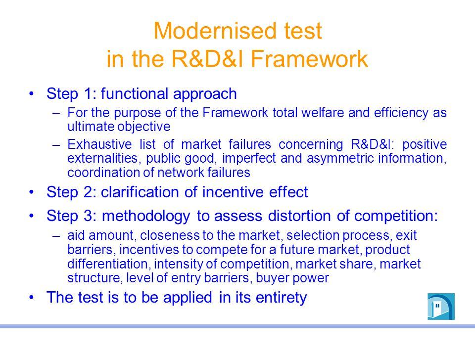 Modernised test in the R&D&I Framework