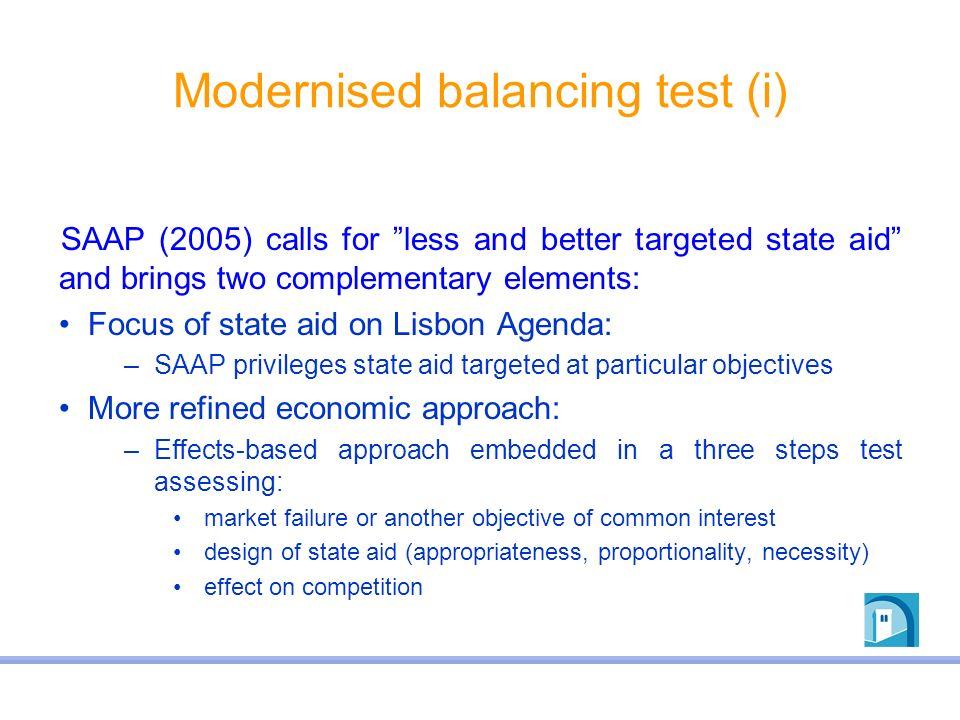 Modernised balancing test (i)