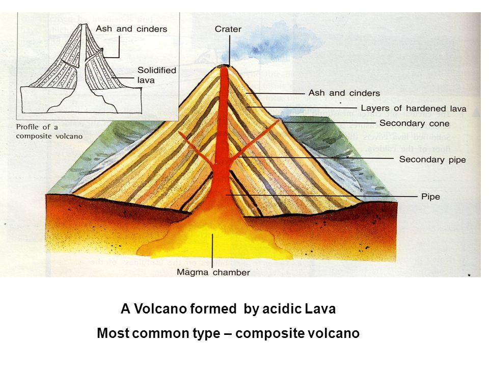 Volcanoes. - ppt video online download