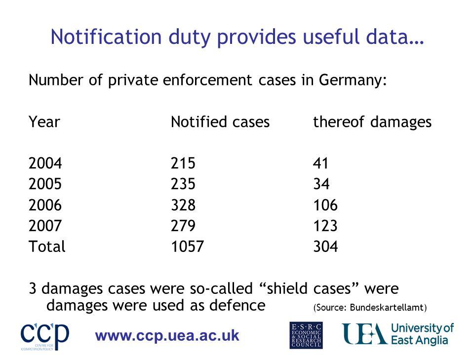 Notification duty provides useful data…