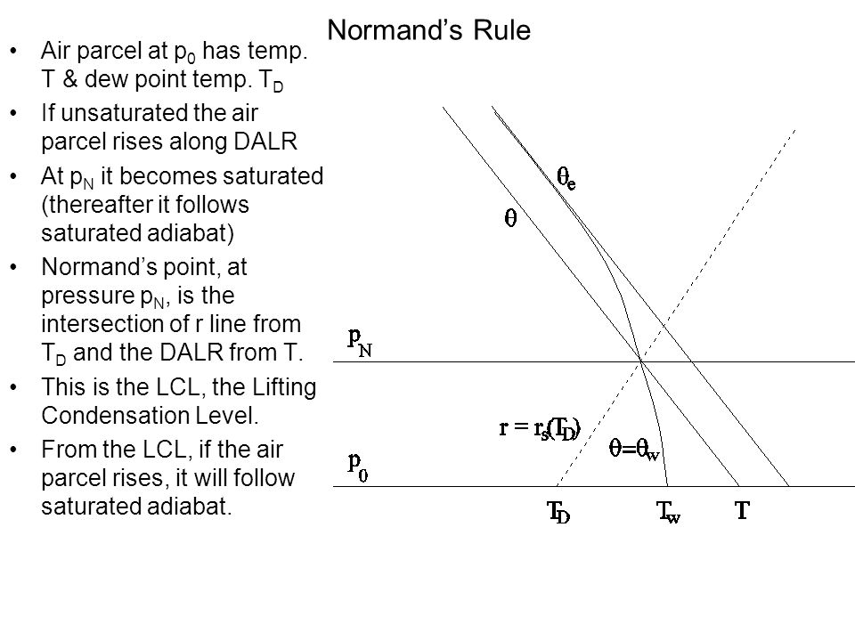 Normand's Rule Air parcel at p0 has temp. T & dew point temp. TD