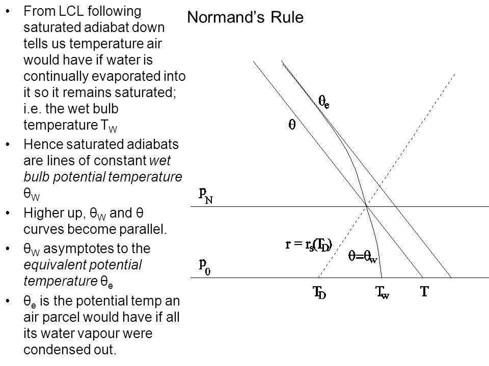 From LCL following saturated adiabat down tells us temperature air would have if water is continually evaporated into it so it remains saturated; i.e. the wet bulb temperature TW