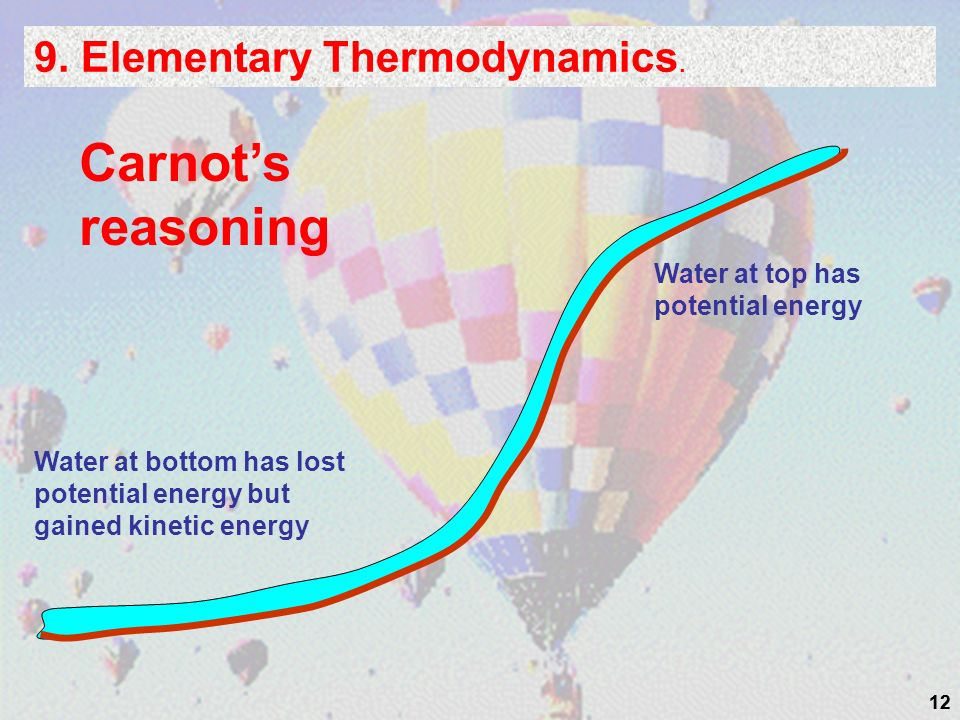 Carnot's reasoning 9. Elementary Thermodynamics.