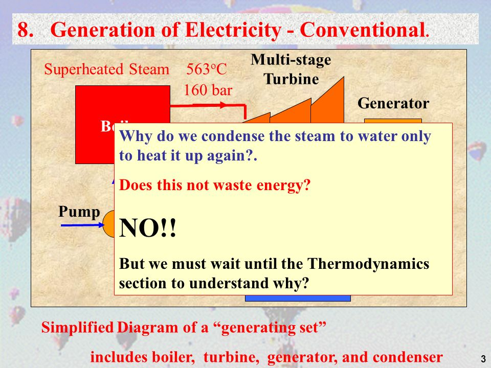 NO!! 8. Generation of Electricity - Conventional. Multi-stage Turbine