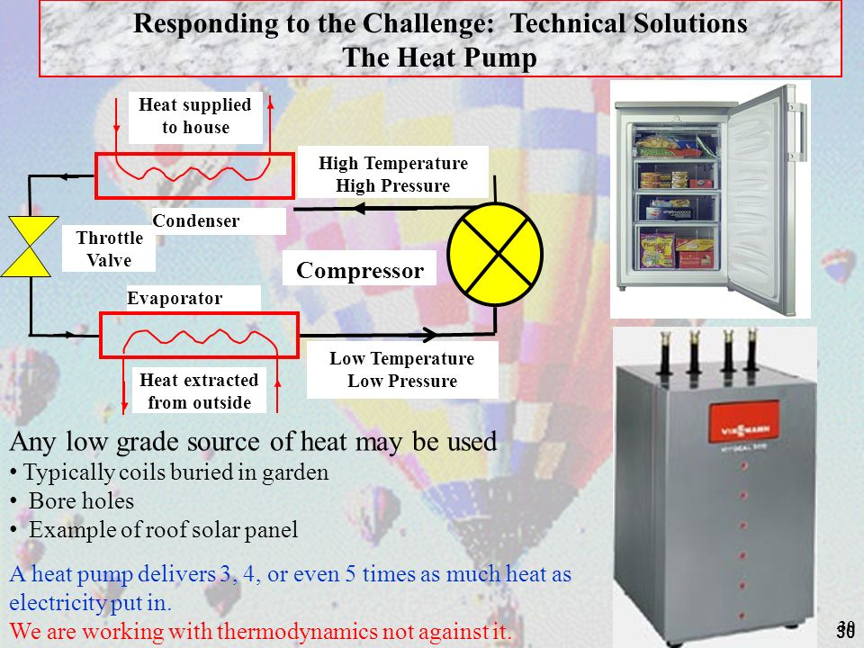 Responding to the Challenge: Technical Solutions
