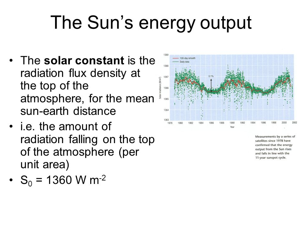 The Sun's energy output