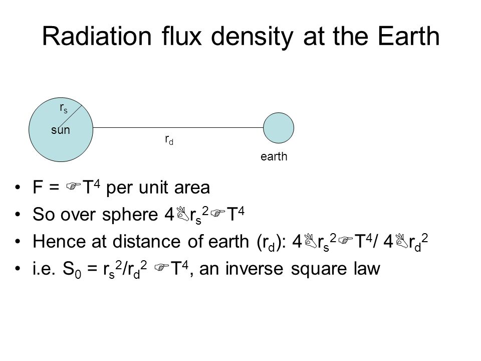 Radiation flux density at the Earth