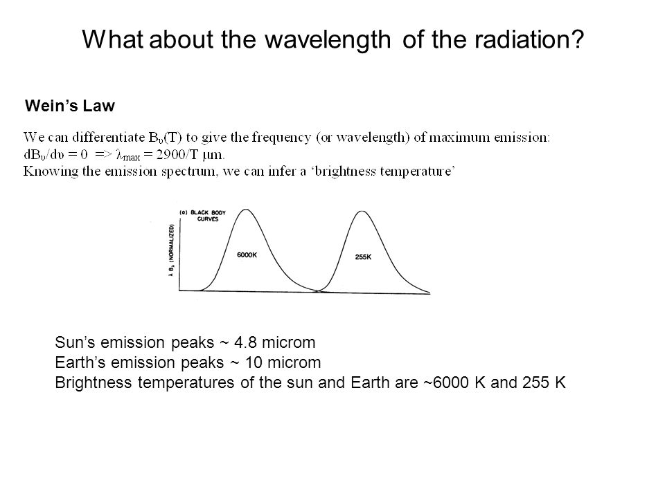 What about the wavelength of the radiation