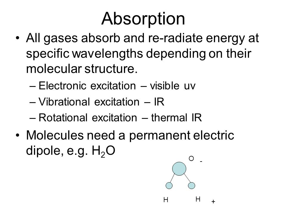 Absorption All gases absorb and re-radiate energy at specific wavelengths depending on their molecular structure.