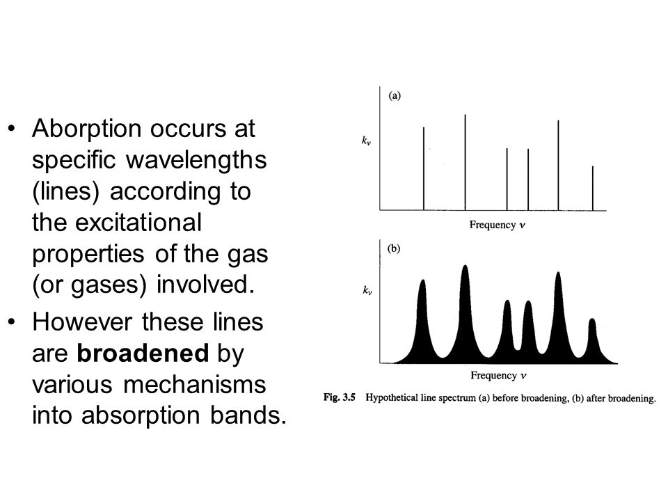Aborption occurs at specific wavelengths (lines) according to the excitational properties of the gas (or gases) involved.