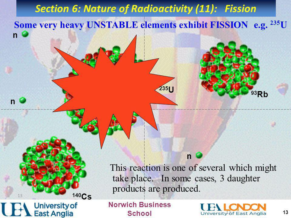 Section 6: Nature of Radioactivity (11): Fission