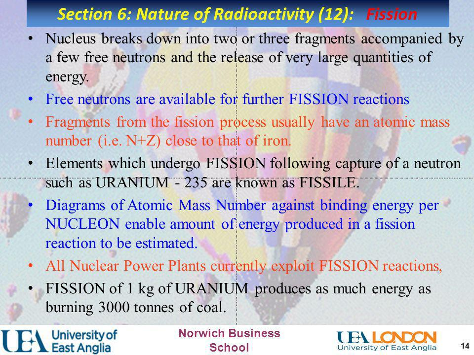 Section 6: Nature of Radioactivity (12): Fission