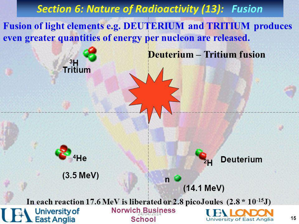 Section 6: Nature of Radioactivity (13): Fusion