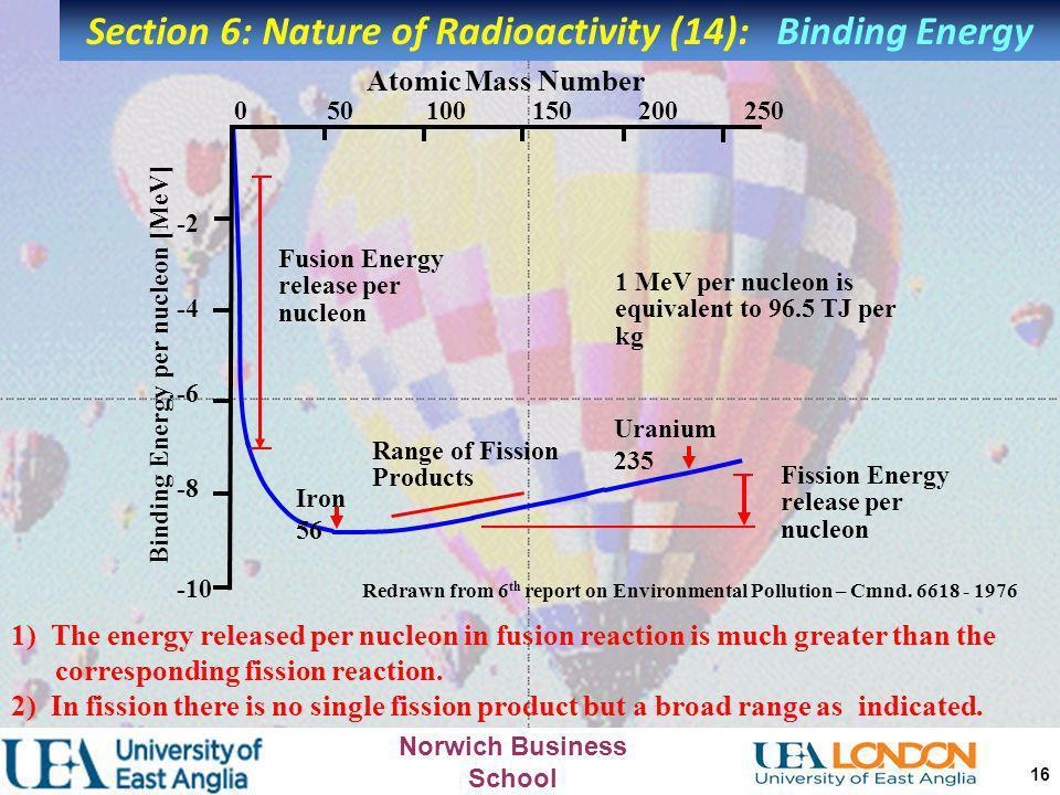 Section 6: Nature of Radioactivity (14): Binding Energy