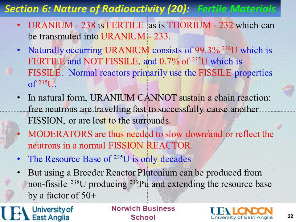 Section 6: Nature of Radioactivity (20): Fertile Materials