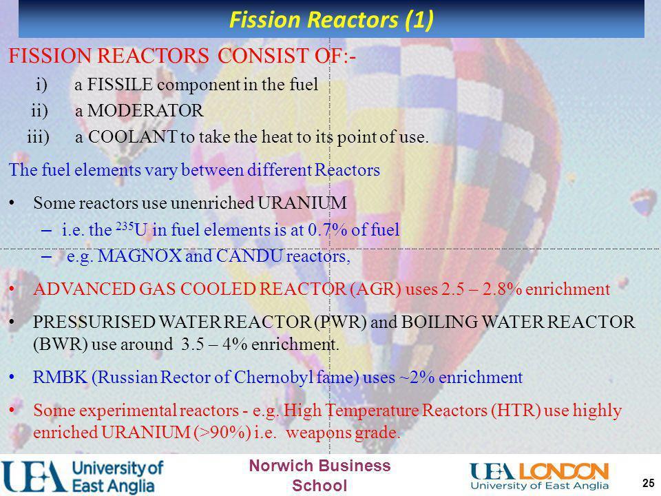 Fission Reactors (1) FISSION REACTORS CONSIST OF:-