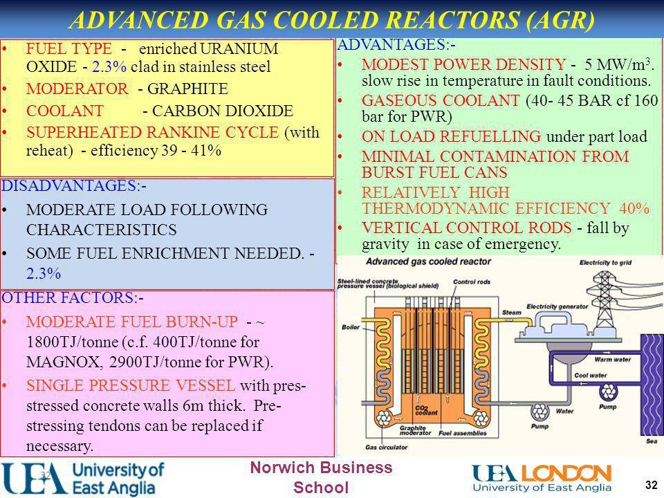 ADVANCED GAS COOLED REACTORS (AGR)