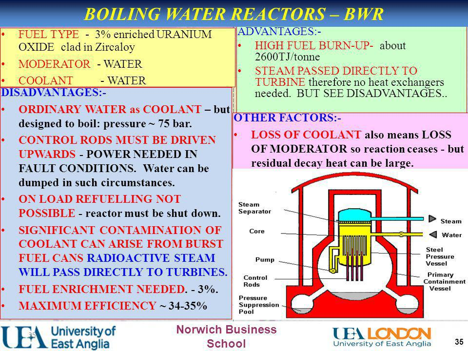 BOILING WATER REACTORS – BWR