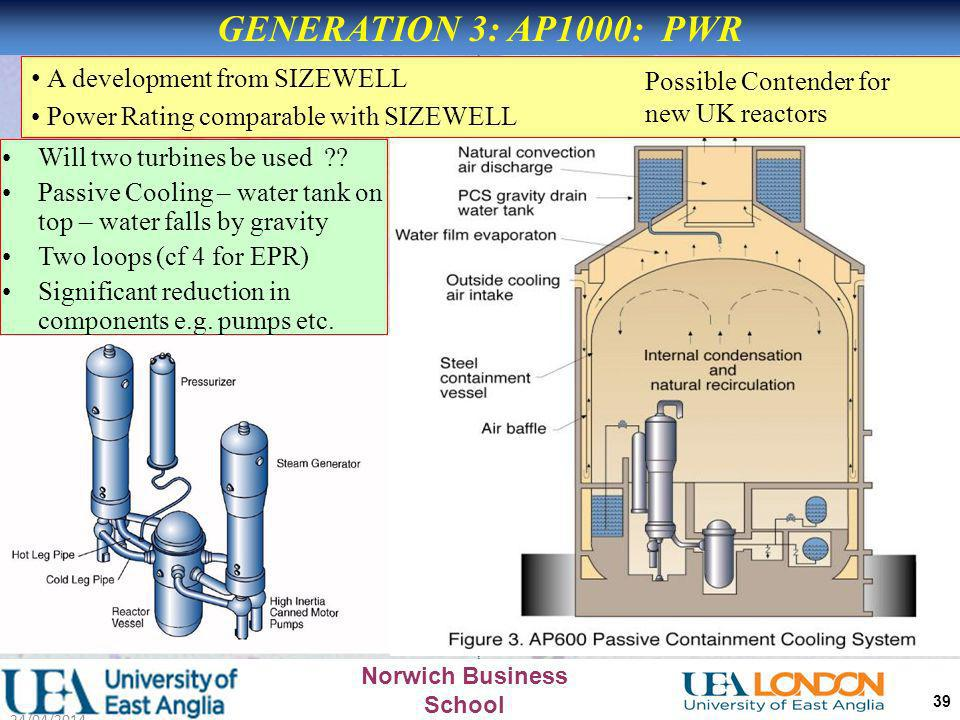 GENERATION 3: AP1000: PWR A development from SIZEWELL