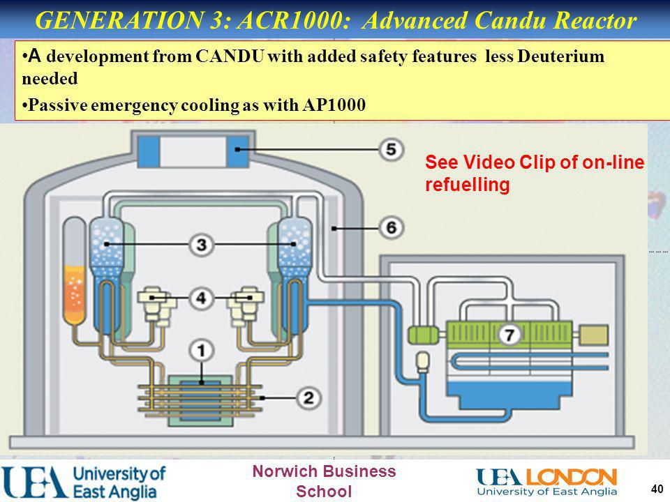 GENERATION 3: ACR1000: Advanced Candu Reactor