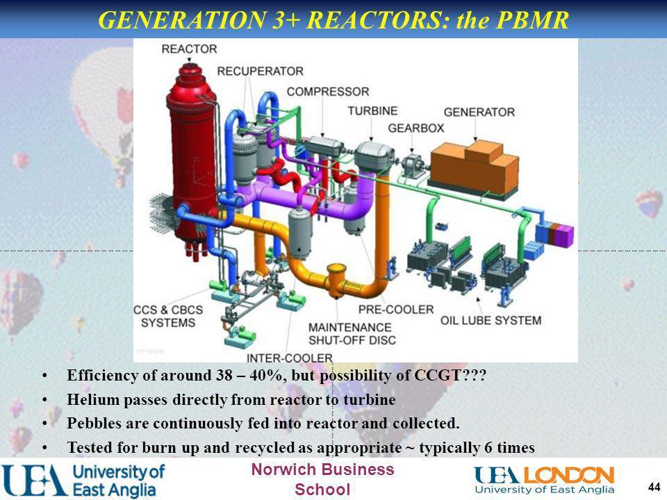 GENERATION 3+ REACTORS: the PBMR