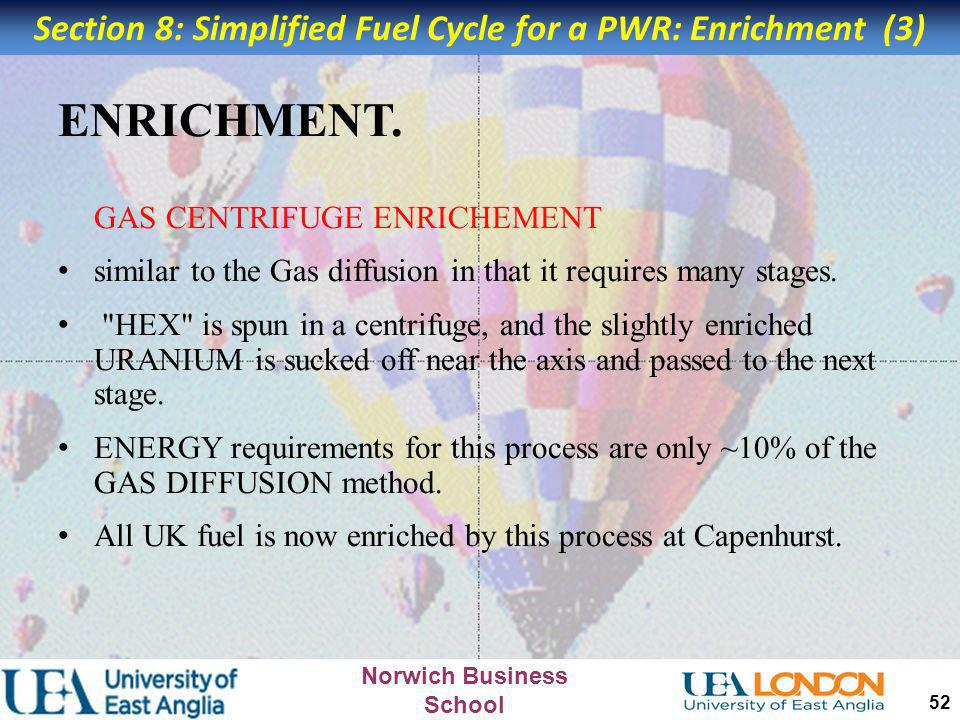 Section 8: Simplified Fuel Cycle for a PWR: Enrichment (3)