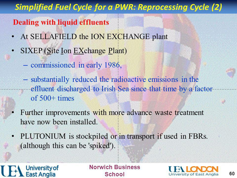 Simplified Fuel Cycle for a PWR: Reprocessing Cycle (2)