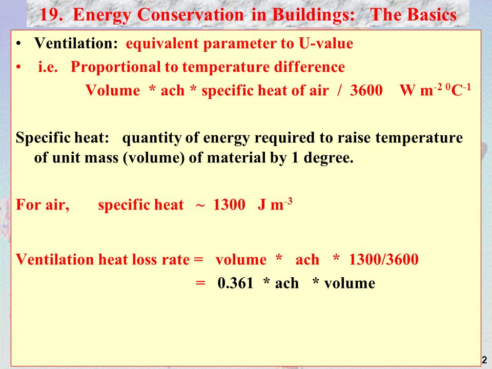 19. Energy Conservation in Buildings: The Basics