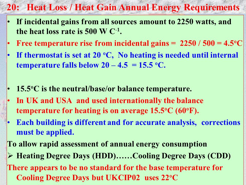 20: Heat Loss / Heat Gain Annual Energy Requirements