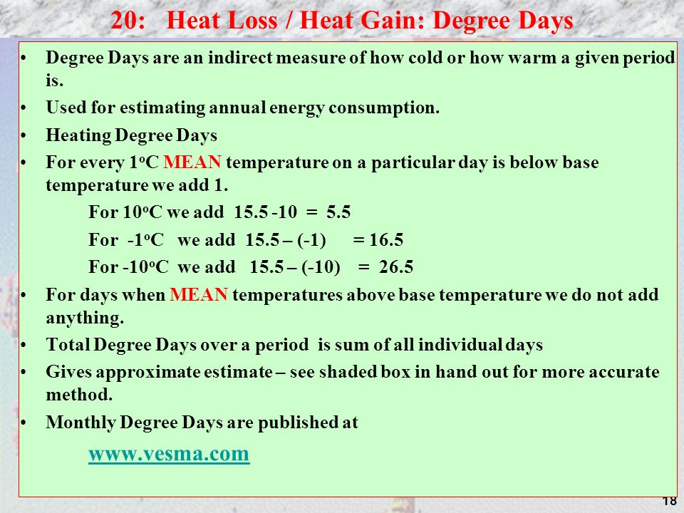 20: Heat Loss / Heat Gain: Degree Days