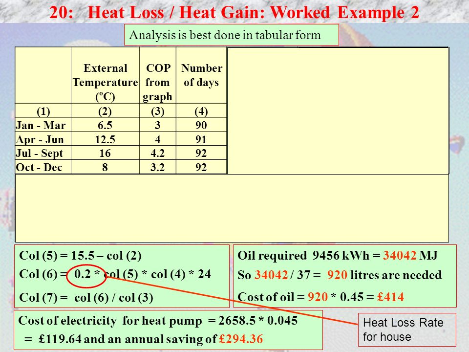 20: Heat Loss / Heat Gain: Worked Example 2