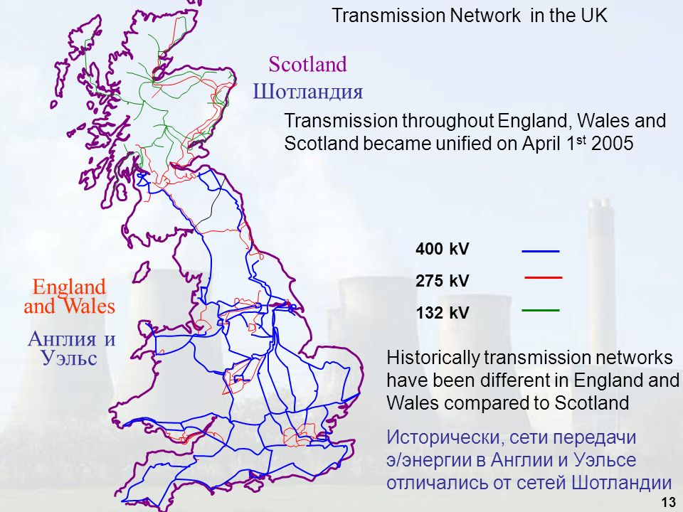 Transmission Network in the UK