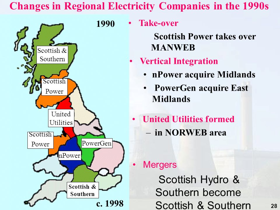 Changes in Regional Electricity Companies in the 1990s