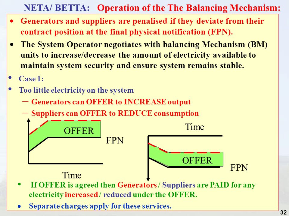 NETA/ BETTA: Operation of the The Balancing Mechanism: