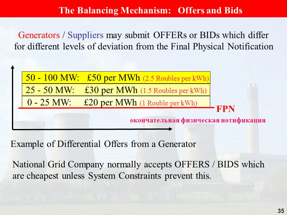 The Balancing Mechanism: Offers and Bids