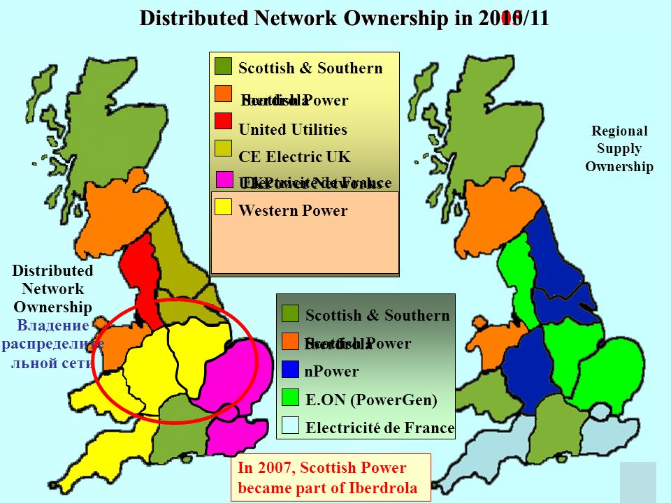 Distributed Network Ownership in 2005
