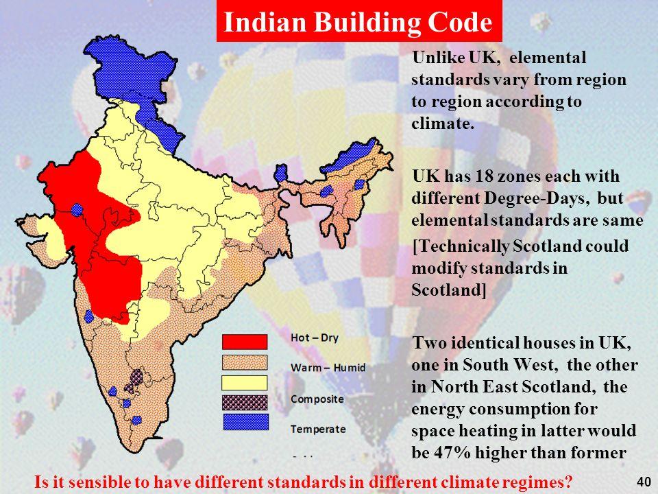 Indian Building Code