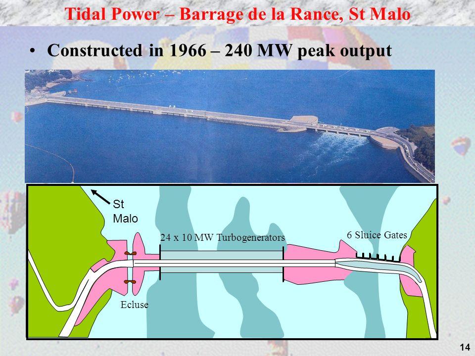 Tidal Power – Barrage de la Rance, St Malo