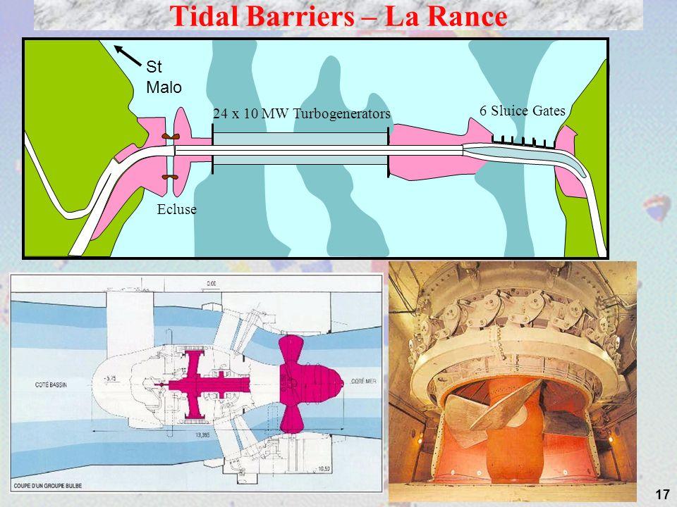 Tidal Barriers – La Rance