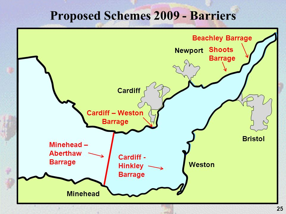 Proposed Schemes Barriers