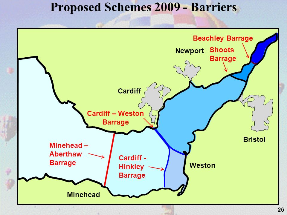 Proposed Schemes 2009 - Barriers