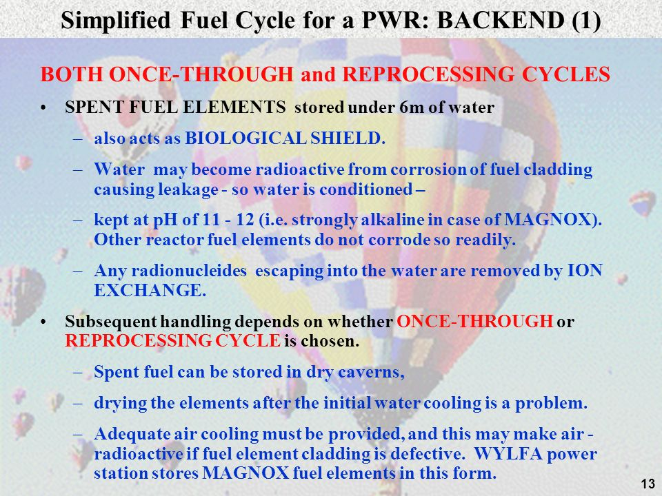 Simplified Fuel Cycle for a PWR: BACKEND (1)