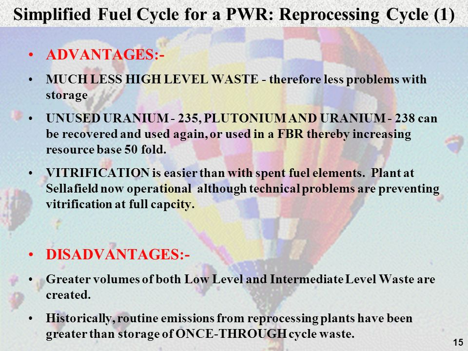 Simplified Fuel Cycle for a PWR: Reprocessing Cycle (1)