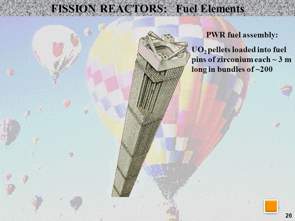FISSION REACTORS: Fuel Elements
