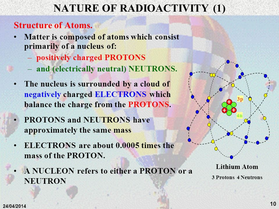 NATURE OF RADIOACTIVITY (1)
